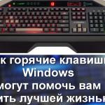Как горячие клавиши Windows CTRL+ могут помочь вам жить лучшей жизнью