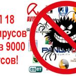ТОП 18 антивирусов против 9000 вирусов!